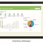 Interface utilisateur application mobile FloorInMotion