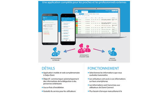 Application mobile Dalyo Connect